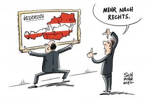 Rechter Mainstream gewinnt: Österreich wählt, Sieger steht fest