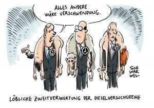 Abgasskandal mit Daimler, BMW und VW: Neben Affen auch Menschen für Dieselabgasversuche gebraucht