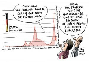BAMF-Statistik der Asylanträge: Angstmacher und Hassprediger