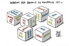 Brexit-Fahrplan: Noch zwölf Tage bis zum B-Day