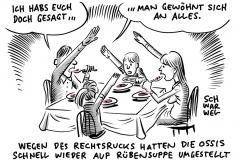 190903-rechtsruck-osten-1000-karikatur-schwarwel