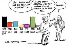 Projektion Bundestagswahl: Union und Grüne erstmals gleichauf