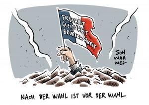 Stichwahl in Frankreich: Zweidrittelmehrheit für Macron